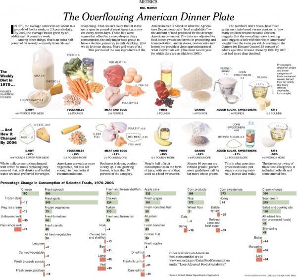 как похудеть без всяких препаратов и диет